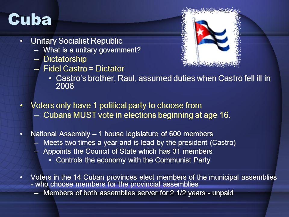 Cuba Unitary Socialist Republic Dictatorship Fidel Castro = Dictator