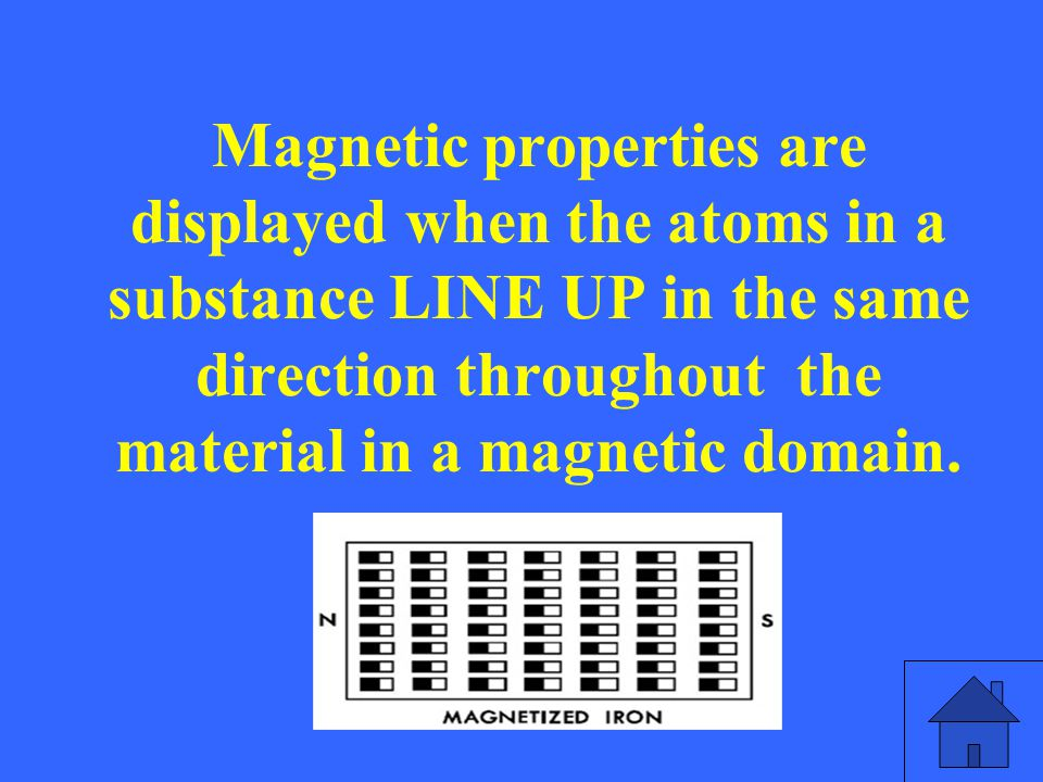 Magnetic properties are displayed when the atoms in a substance LINE UP in the same direction throughout the material in a magnetic domain.