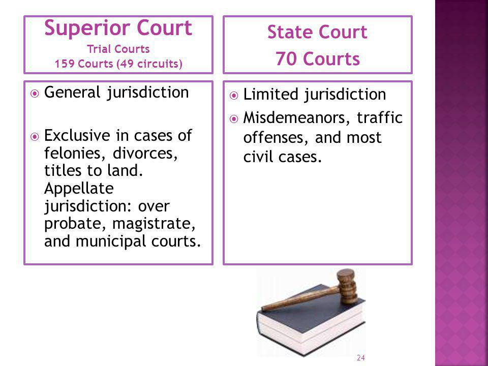 Superior Court State Court 70 Courts General jurisdiction