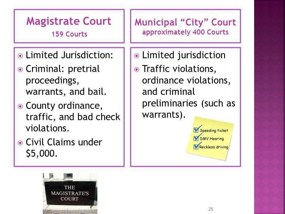 Municipal City Court approximately 400 Courts