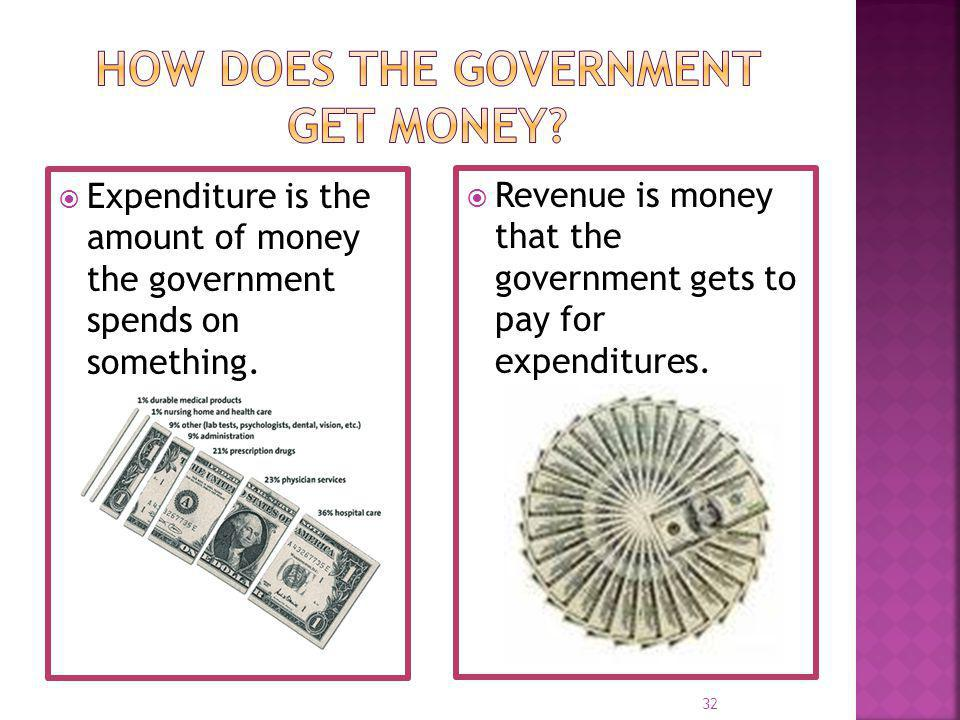 How Does the government get money