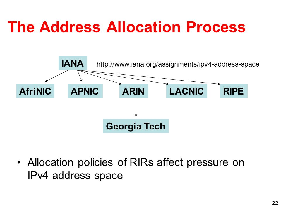 The Address Allocation Process