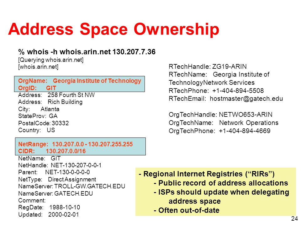 Address Space Ownership