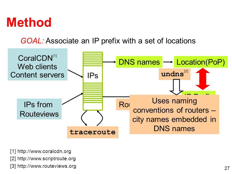 Method GOAL: Associate an IP prefix with a set of locations