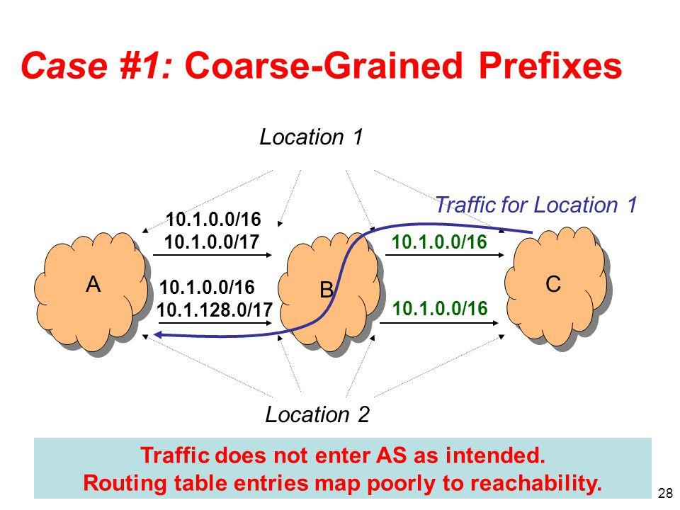 Case #1: Coarse-Grained Prefixes