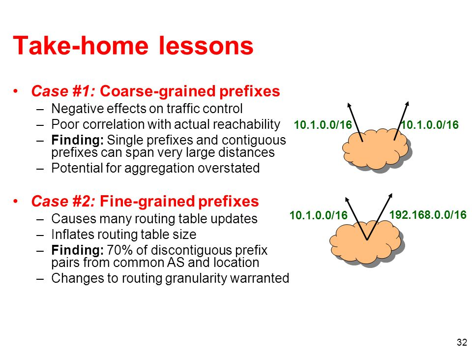 Take-home lessons Case #1: Coarse-grained prefixes