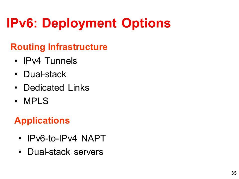 IPv6: Deployment Options