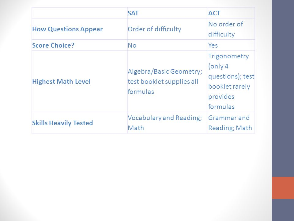 SAT. ACT. How Questions Appear. Order of difficulty. No order of difficulty. Score Choice No.
