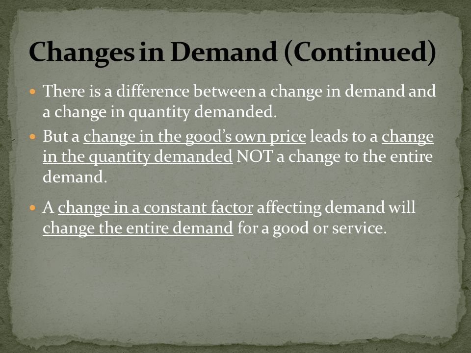 Changes in Demand (Continued)