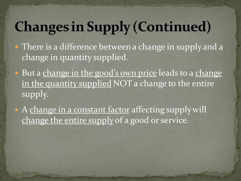 Changes in Supply (Continued)