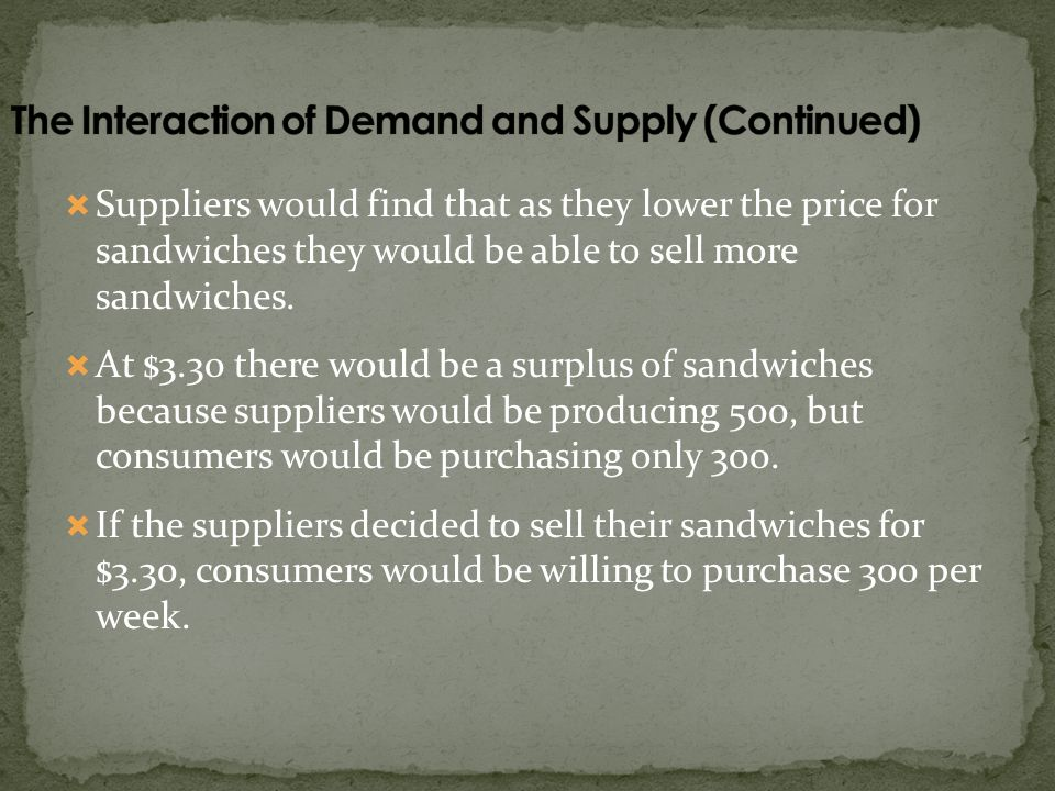 The Interaction of Demand and Supply (Continued)