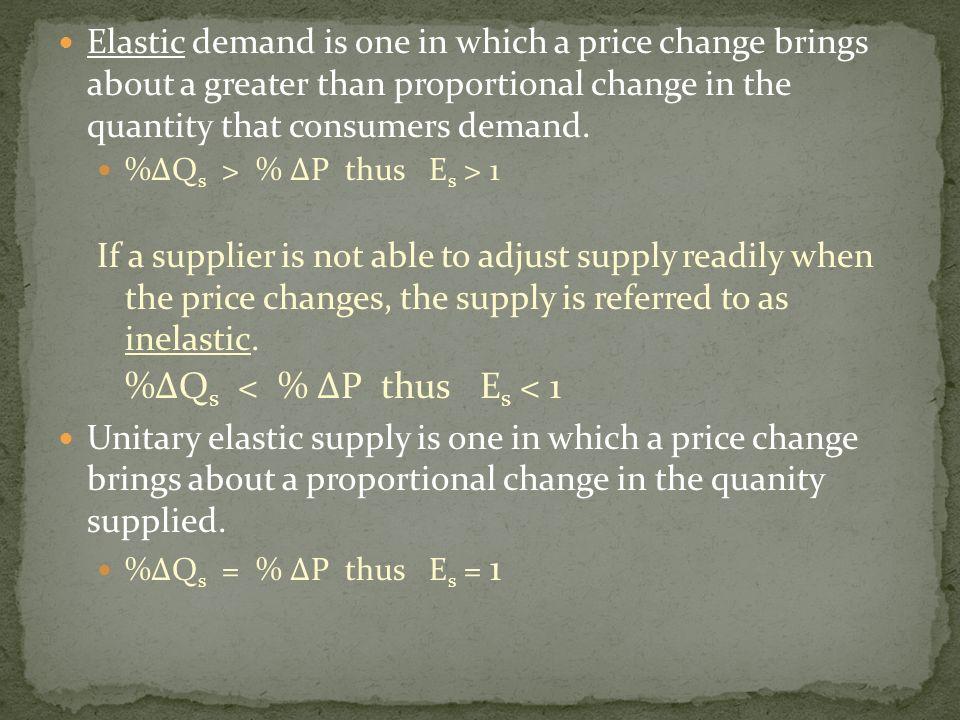 %ΔQs < % ΔP thus Es < 1