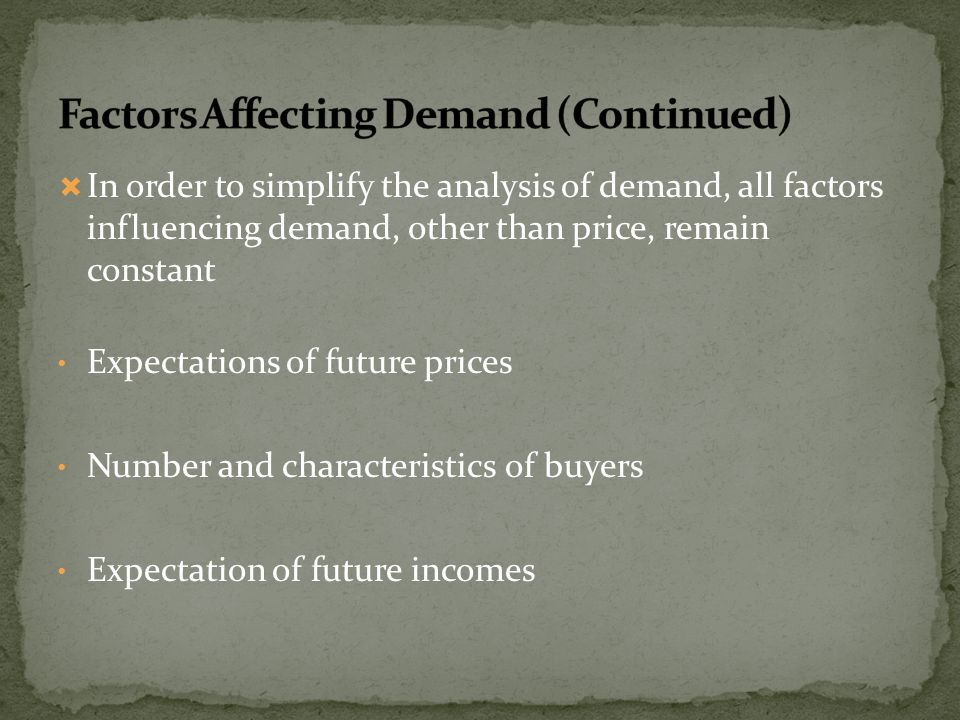 Factors Affecting Demand (Continued)
