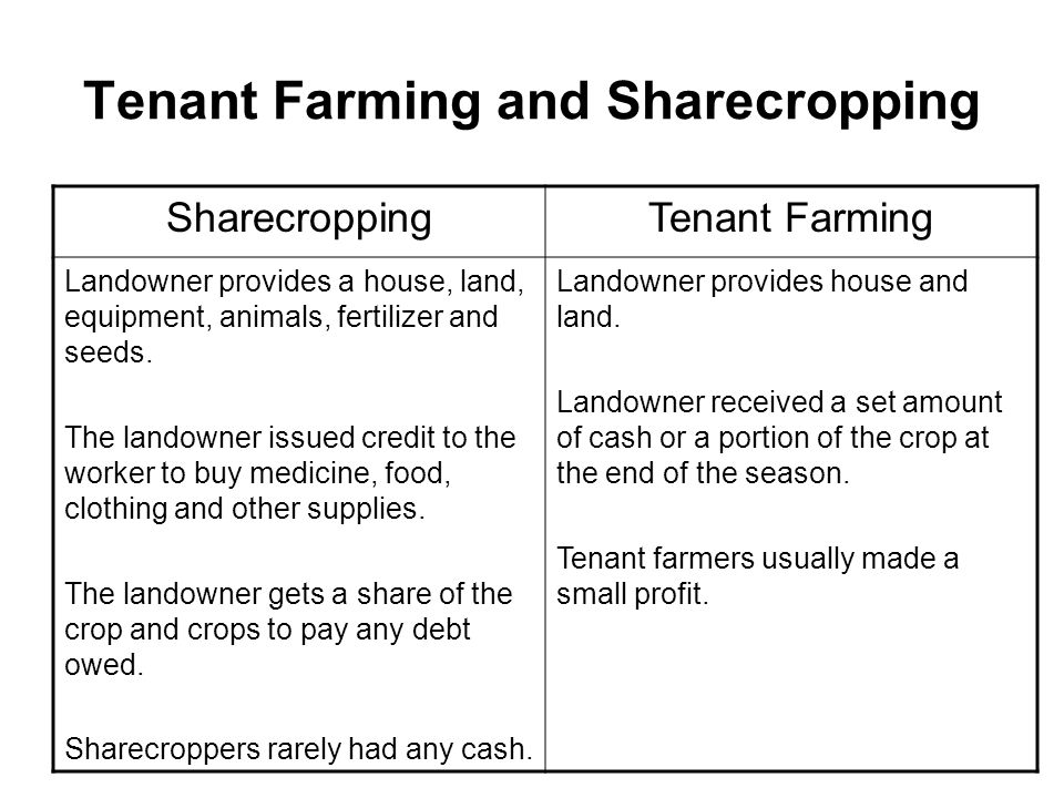 Tenant Farming and Sharecropping