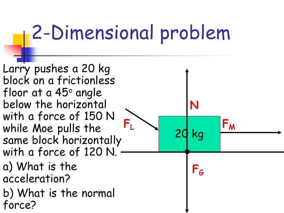 2-Dimensional problem