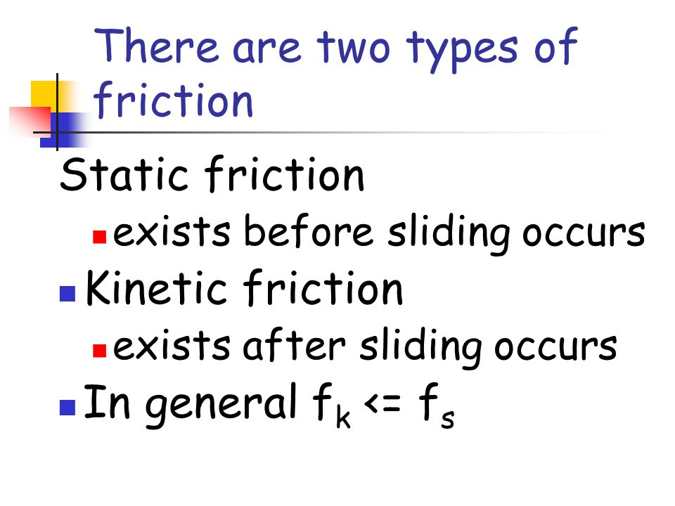 There are two types of friction