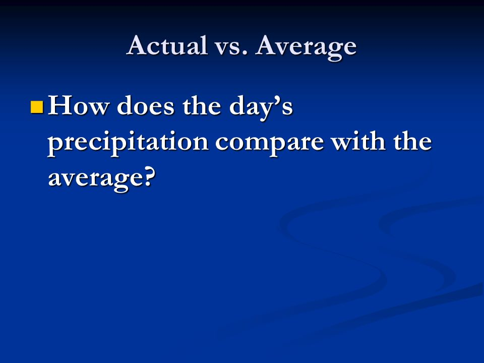 Actual vs. Average How does the day's precipitation compare with the average