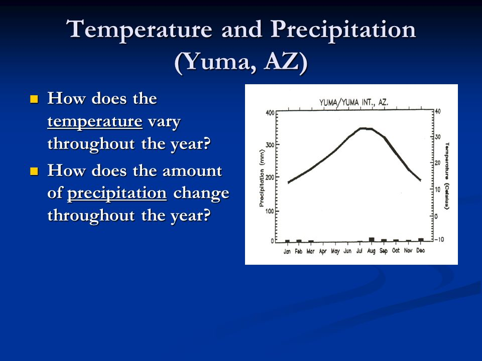 Temperature and Precipitation (Yuma, AZ)