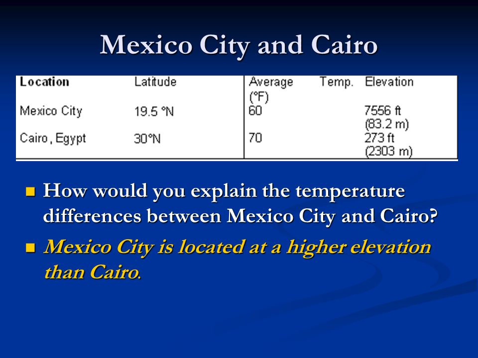 Mexico City and Cairo How would you explain the temperature differences between Mexico City and Cairo