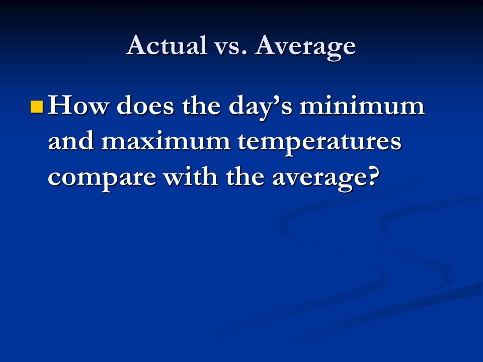 Actual vs. Average How does the day's minimum and maximum temperatures compare with the average
