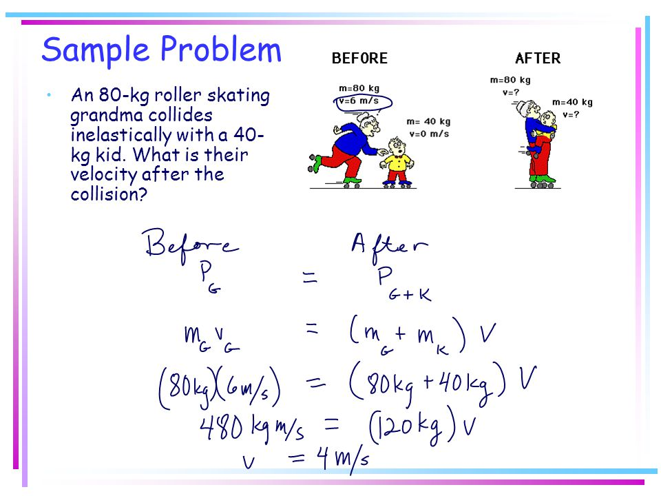 Sample Problem An 80-kg roller skating grandma collides inelastically with a 40-kg kid.
