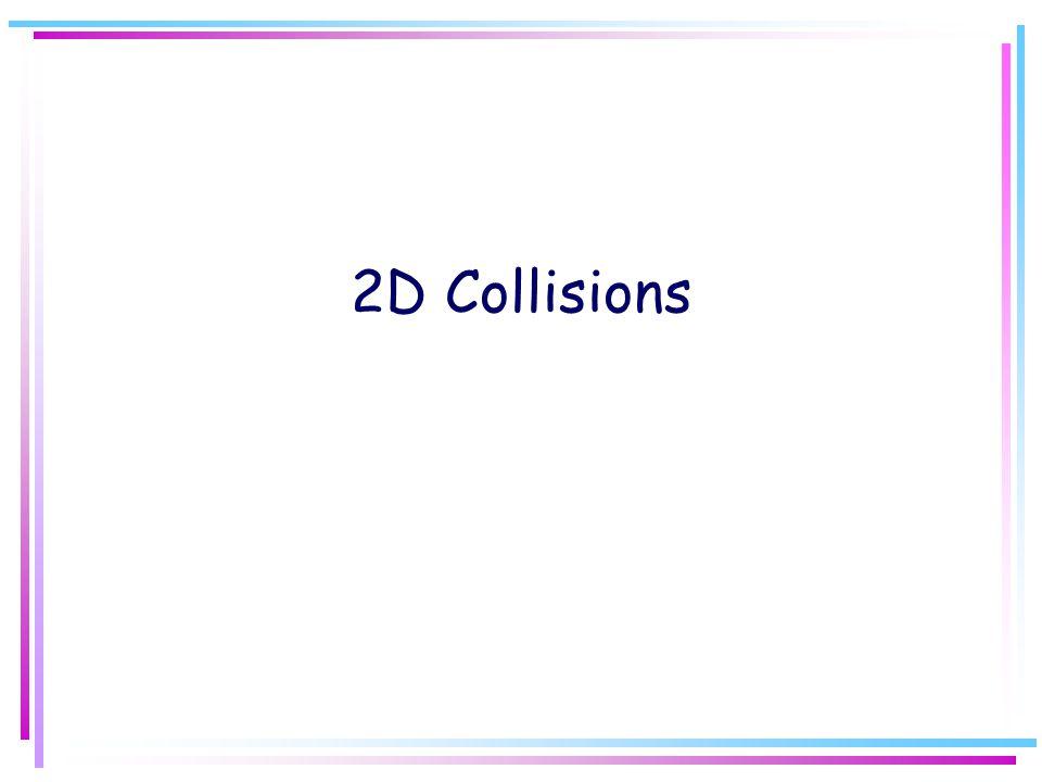 2D Collisions