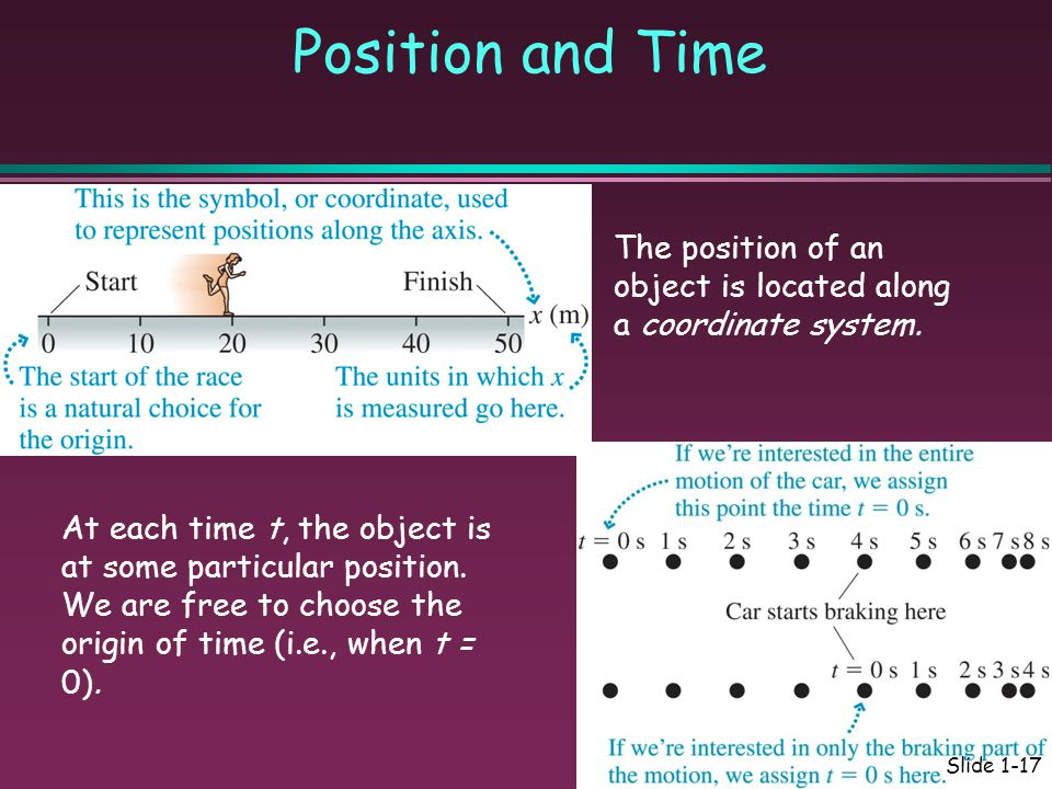 Position and Time The position of an object is located along a coordinate system.