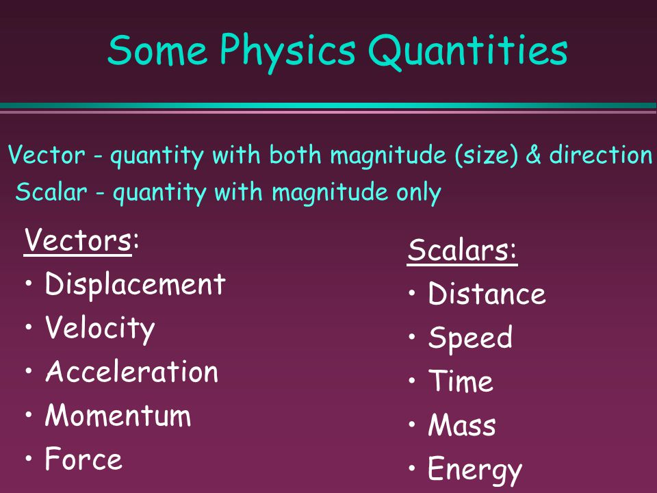 Some Physics Quantities