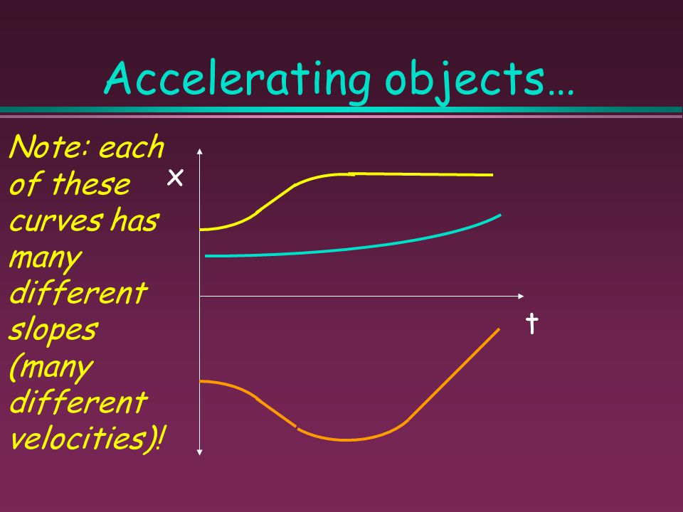 Accelerating objects…