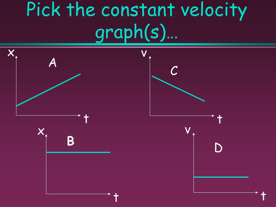 Pick the constant velocity graph(s)…