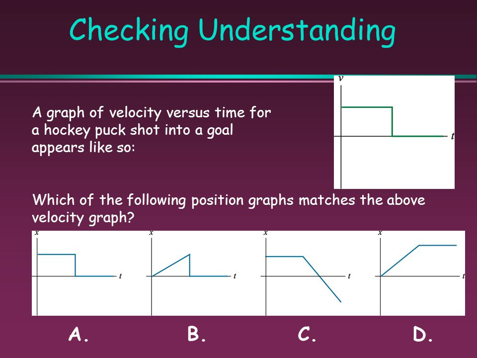 Checking Understanding