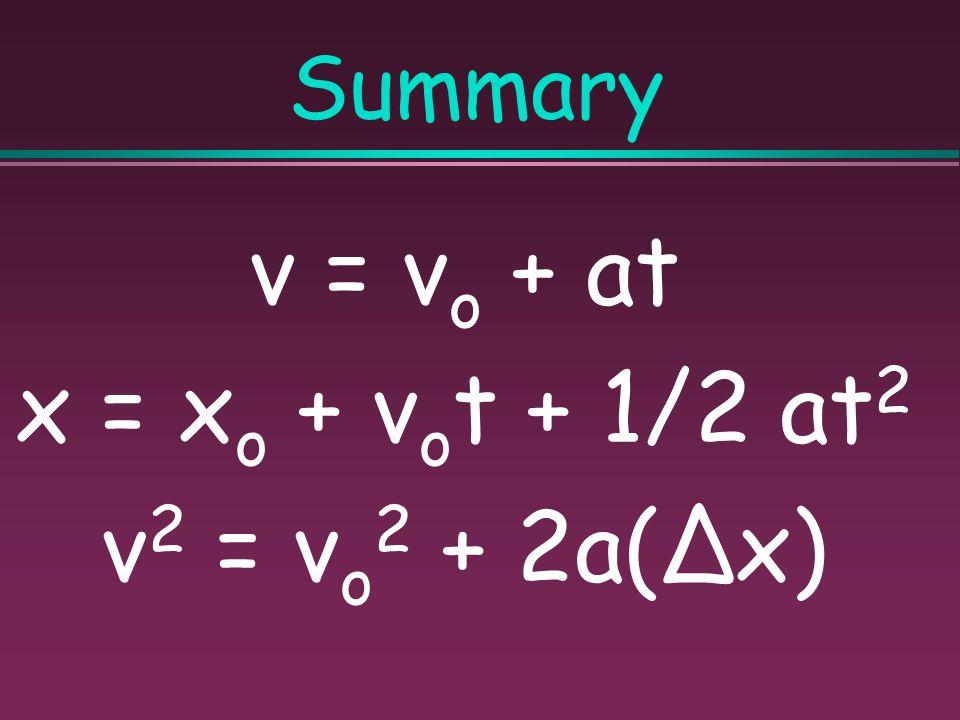 Summary v = vo + at x = xo + vot + 1/2 at2 v2 = vo2 + 2a(∆x)