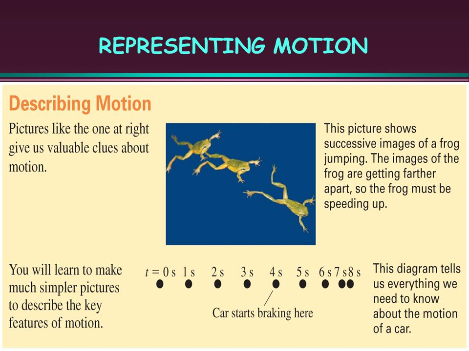 REPRESENTING MOTION Answer: B Slide 1-3