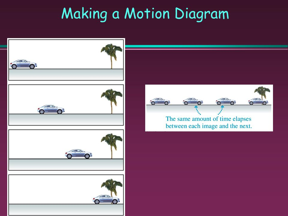 Making a Motion Diagram