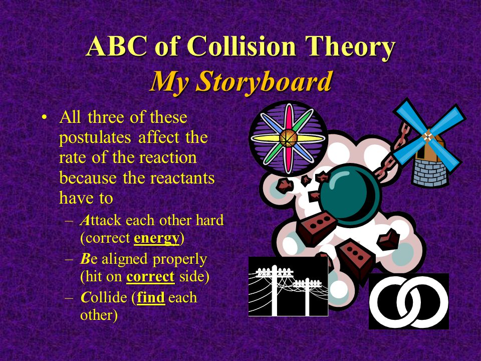 ABC of Collision Theory My Storyboard