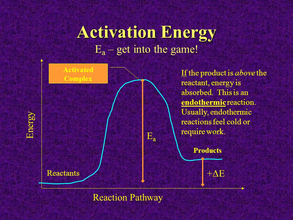 Activation Energy Ea – get into the game!