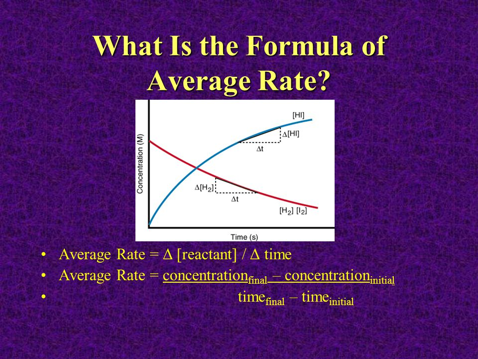 What Is the Formula of Average Rate