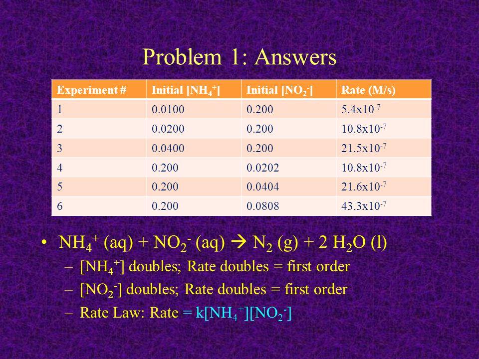 Problem 1: Answers NH4+ (aq) + NO2- (aq)  N2 (g) + 2 H2O (l)