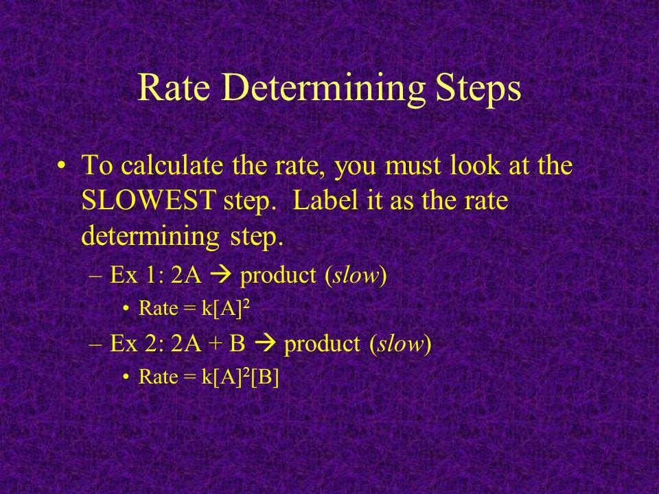 Rate Determining Steps