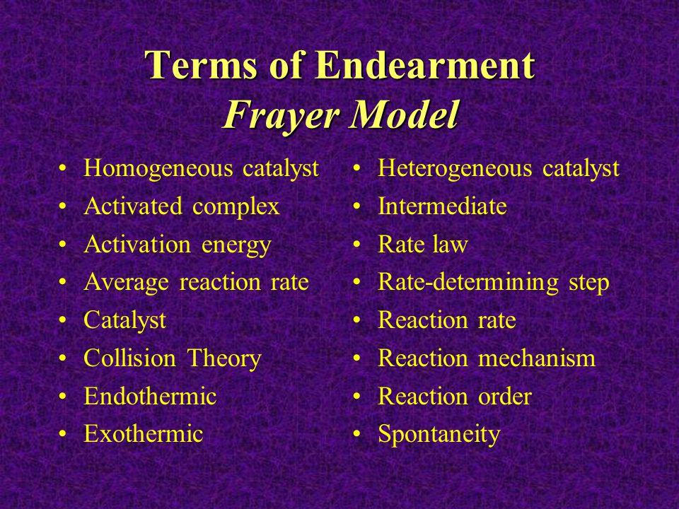 Terms of Endearment Frayer Model