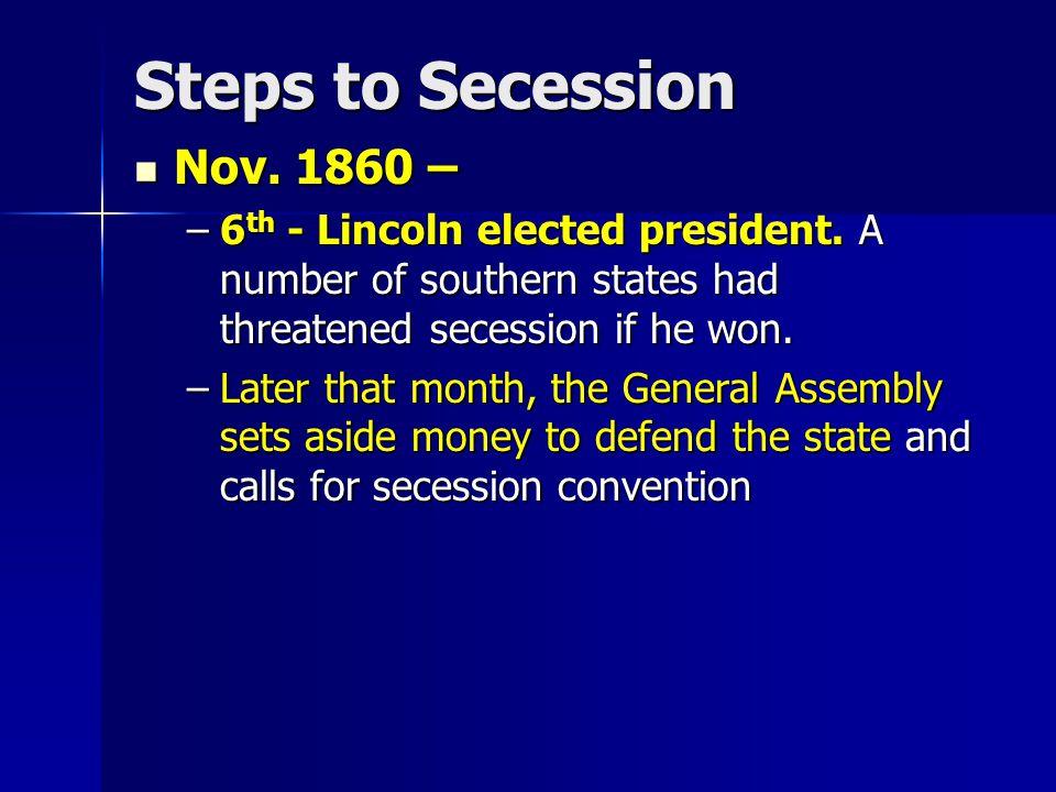 Steps to Secession Nov. 1860 –