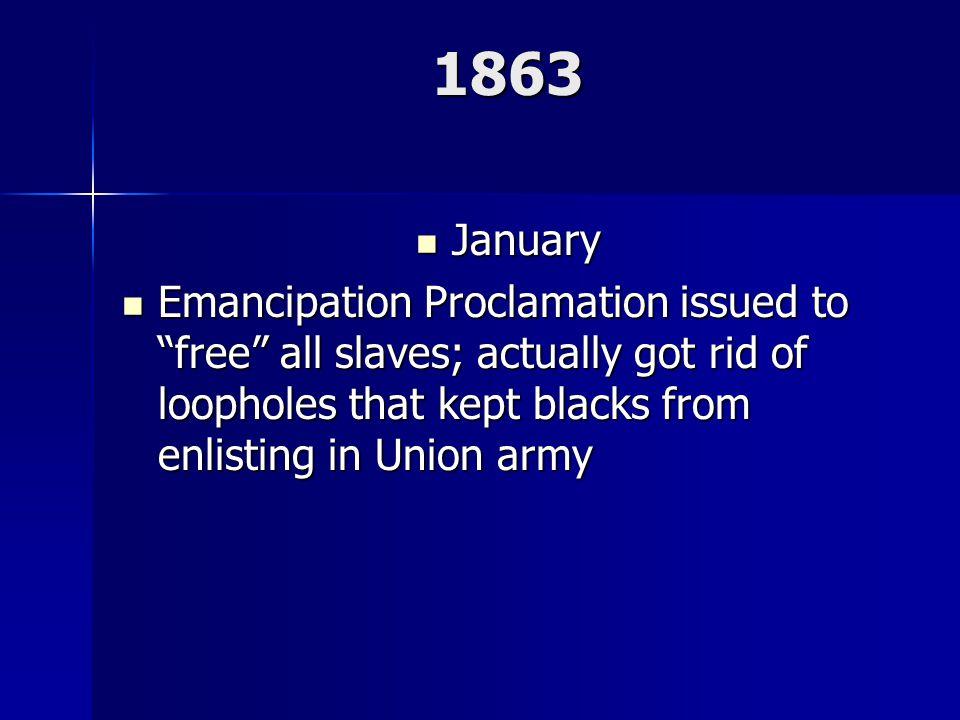 1863 January.