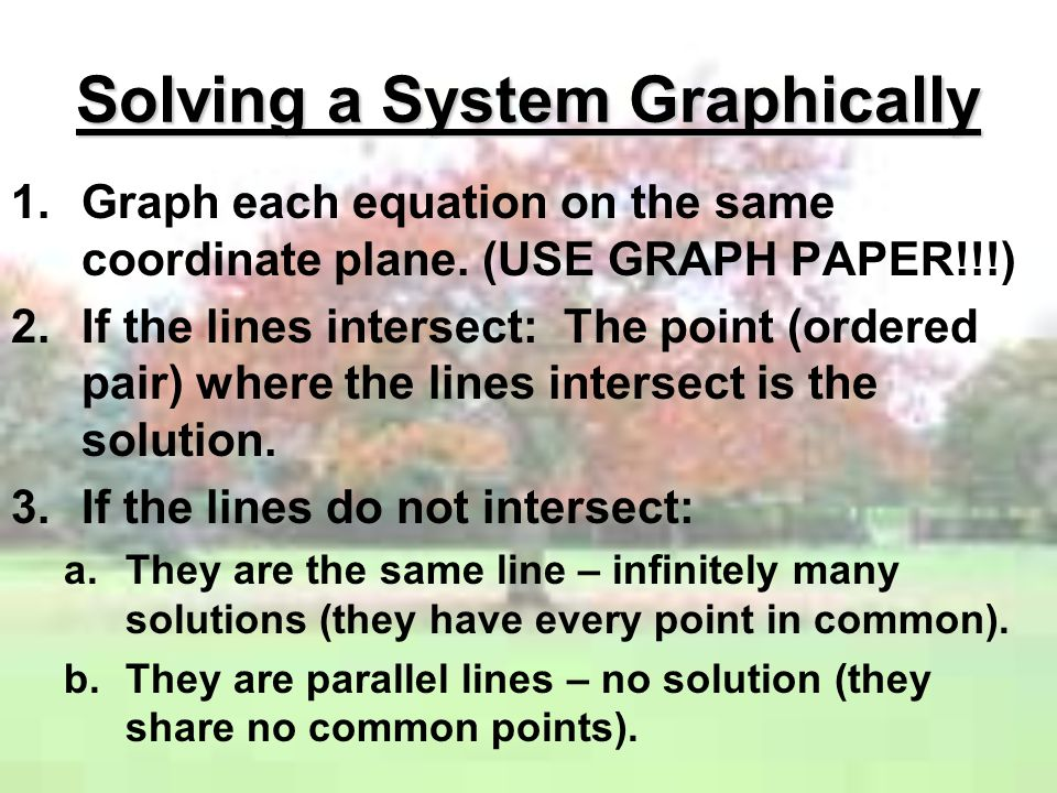 Solving a System Graphically