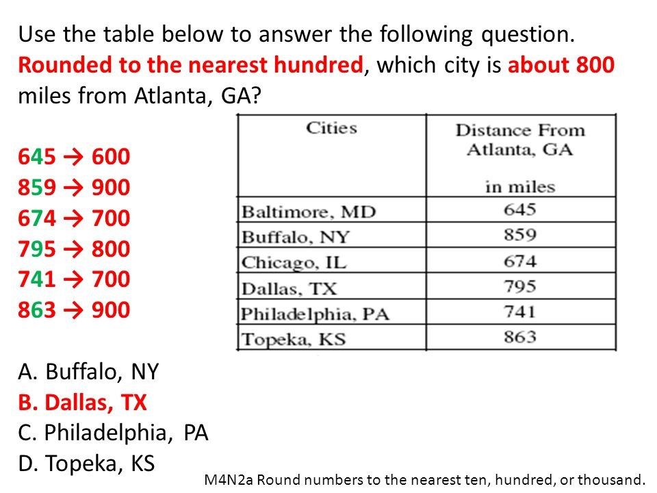 Use the table below to answer the following question