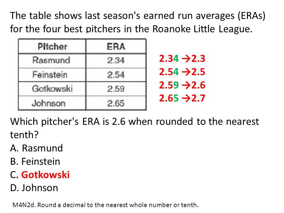 Which pitcher s ERA is 2.6 when rounded to the nearest tenth