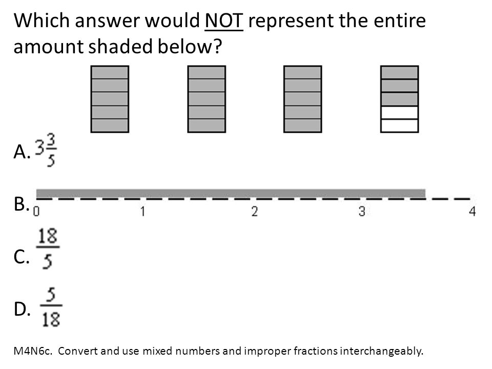 Which answer would NOT represent the entire amount shaded below