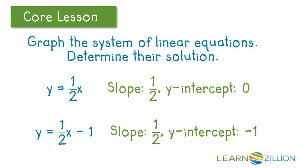 y = 1 2 x Slope: 1 2 , y-intercept: 0 y = 1 2 x - 1