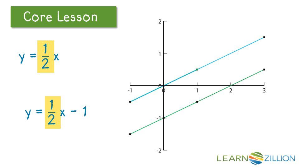 y = 1 2 x y = 1 2 x - 1.
