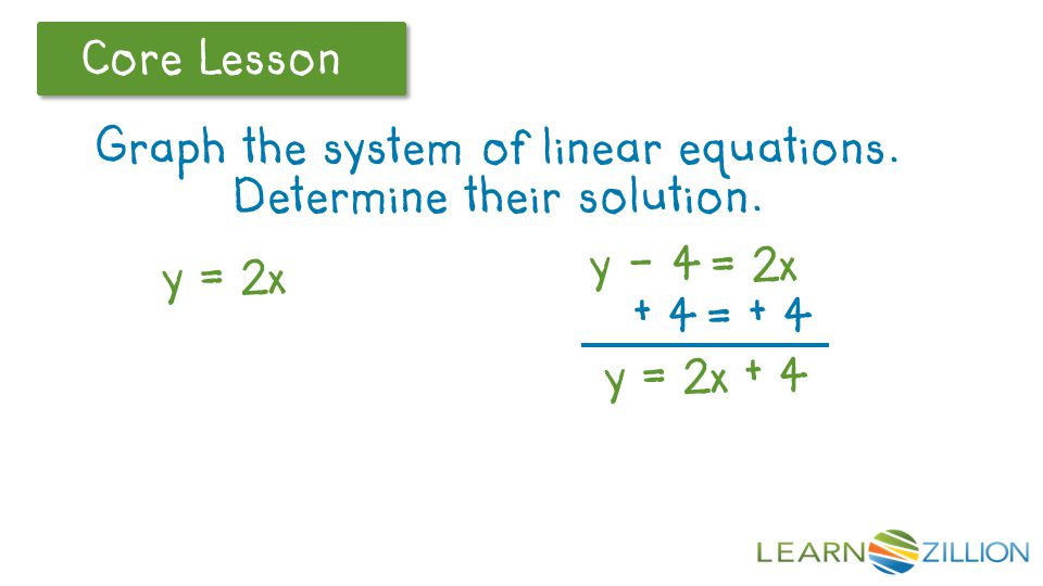 To solve the system of equations – which means how many solutions do the two equations share Remember, linear equations can have one solution, no solution, or infinitely many solutions.