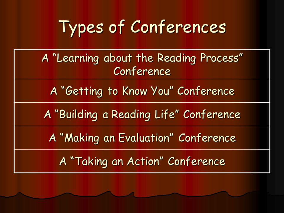 Types of Conferences A Learning about the Reading Process Conference